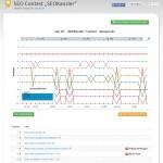 dynapso-seokanzler-monitoring-tool