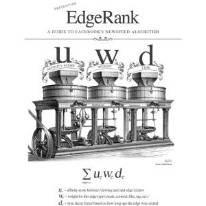edgerank-facebook-infografik