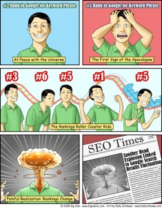 google-ranking-comic