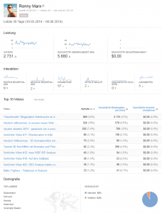 video-seo-tipps-youtube-analytics