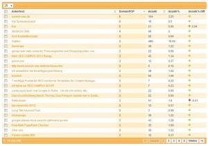 xovilichter-search-one-backlink-profil